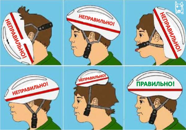 Защита роллера - шлем