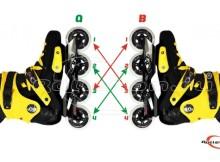 Роликовые коньки, замена колес, перестановка колес на роликовых коньках