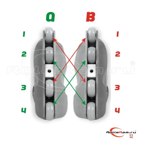 Замена колес на роликах (ротация, рокеринг)