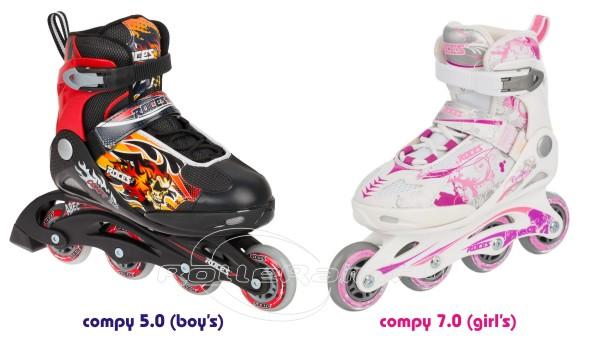 Детские роликовые коньки Roces Compy, обзор, описание и отзывы